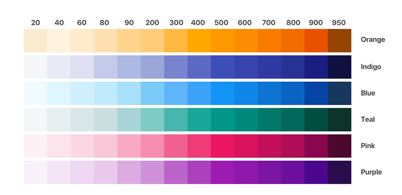 The Smart City custom palette combined with Google Material Design. It shows a matrix of colours with lightness increasing from left to right and hue changing from top to bottom.