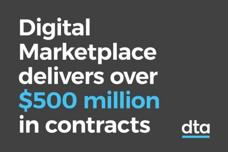 Digital Marketplace delivers over $500 million in contracts