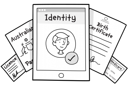 Identity documents and a mobile device.