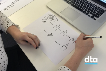 A content designer works on a diagram showing how users will interact with digital content.